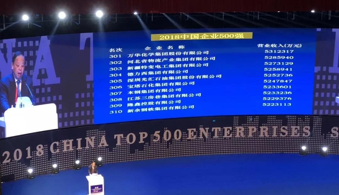 隆鑫控股连续17年荣膺中国企业500强,排名跃升54位