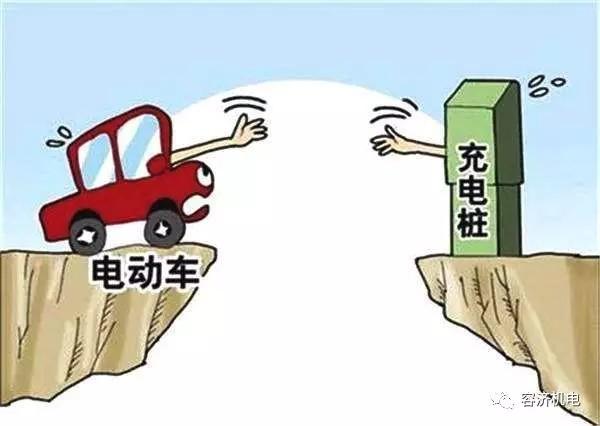 有人说,电池技术不突破,电动车不会成为今