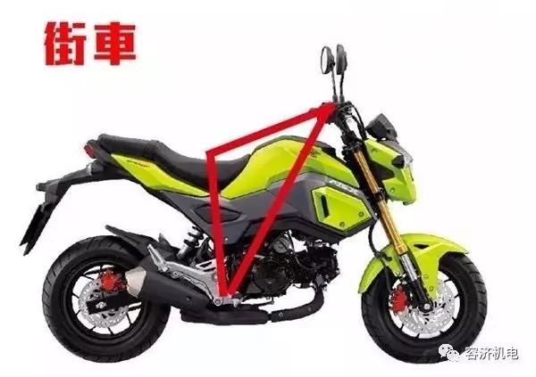 """你的""""摩托车骑乘三角""""合不合格,就从驾驶"""