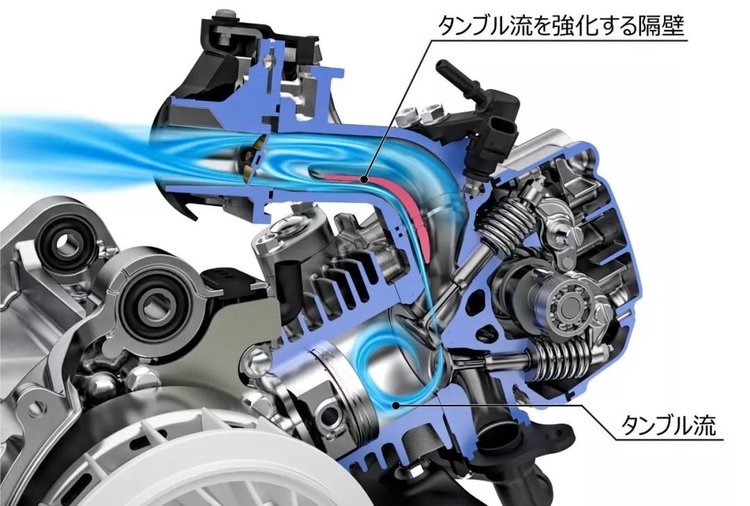 汽缸内形成翻滚涡流,Honda 向印度发布欧六级排放的踏板