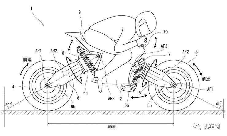 中置前後避震!川崎這個新專利要顛覆傳統設計?