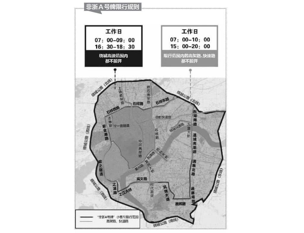 杭州限行将有重大调整 开宁波牌照车去杭州办事怎么办?